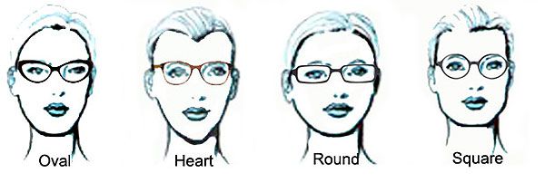 bed3159a2be How to Choose Eyeglass Frames for Your Face Shape